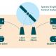 SlingShot System Overview