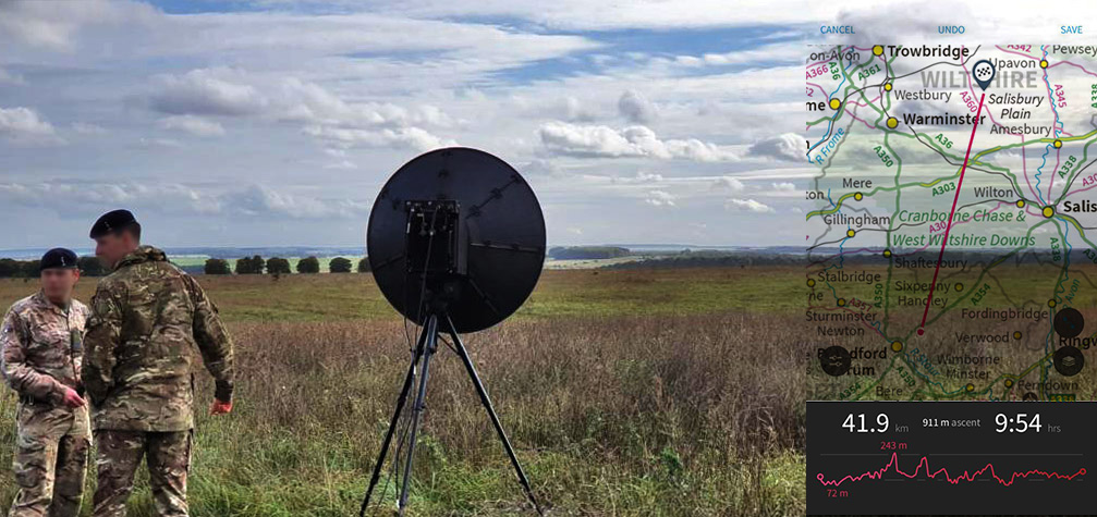 Spectra Group successfully demonstrated Comtech's COMET mobile Troposcatter at AWE 20