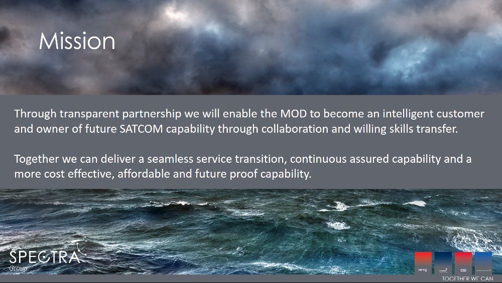 Spectra Group (UK) Ltd has joined Team Athena to work n partnership to deliver capability to the MOD